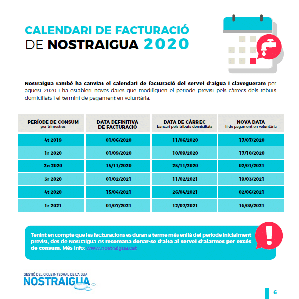 NOSTRAIGUA presenta el nuevo calendario de pagos junto con el nuevo calendario del contribuyente del Ayuntamiento.